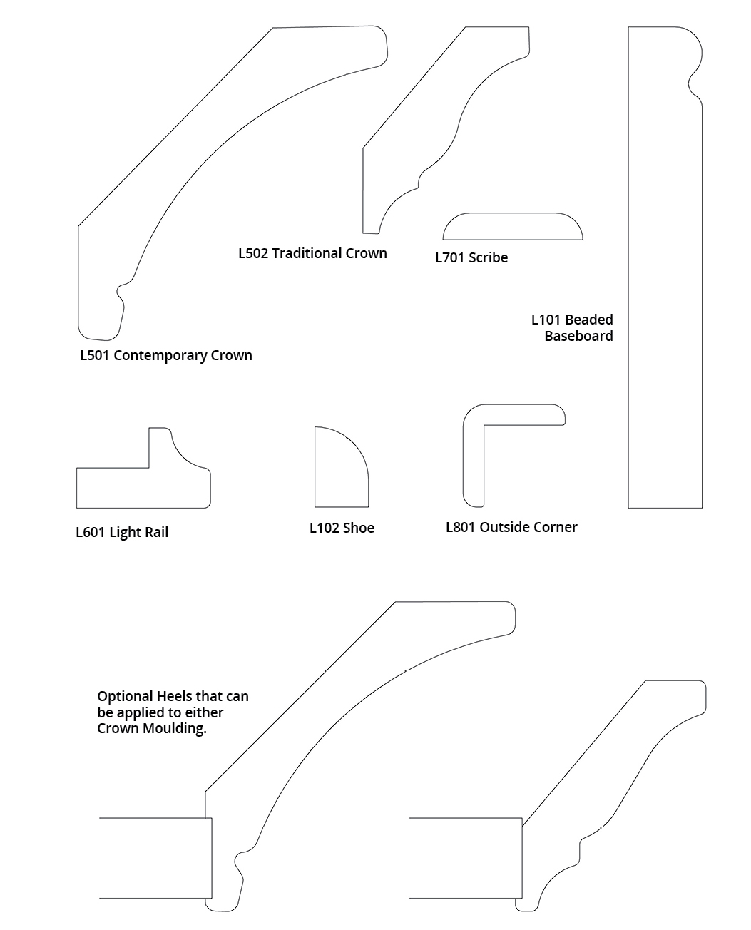 Laminate Moulding Profiles
